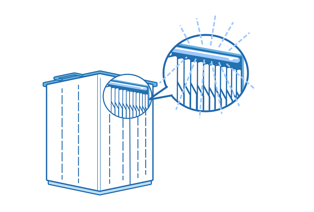 UV-C除菌機能オプション