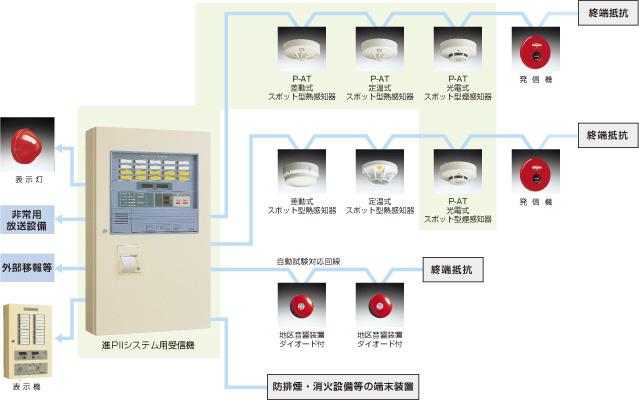 ビクターシステム構成例